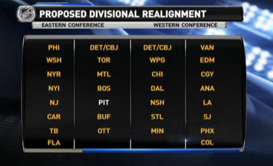 Major Nhl Realignment Plan Gaining Steam Prohockeytalk Nbc Sports