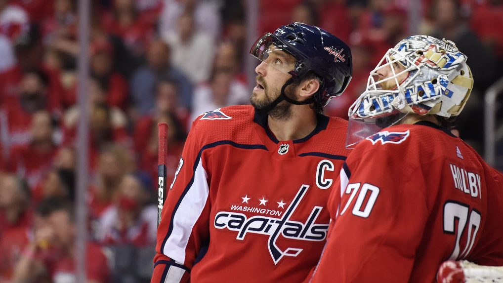 Long-term outlook Washington Capitals Ovechkin Holtby