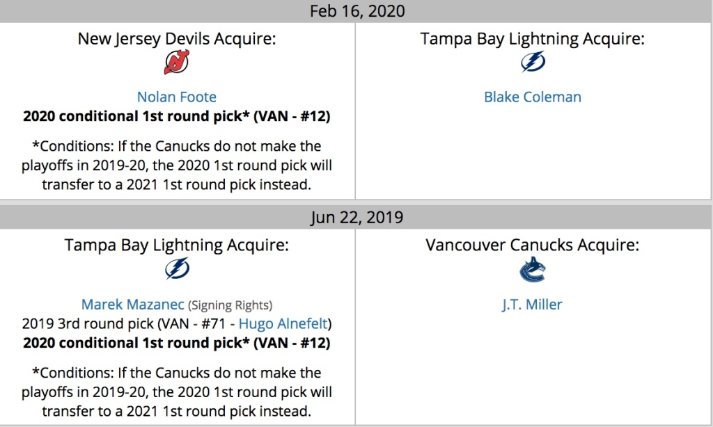 Coleman Miller conditional draft pick Devils Canucks
