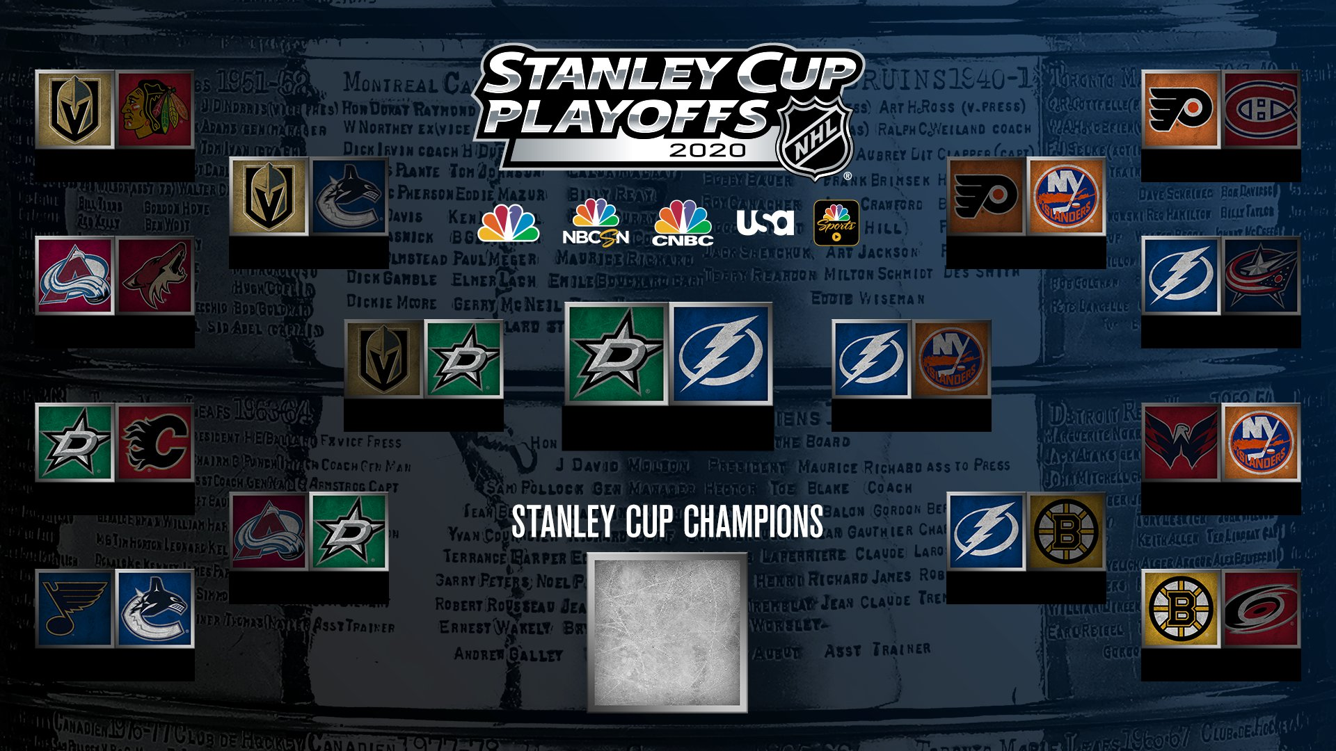 Monday's NHL playoff game