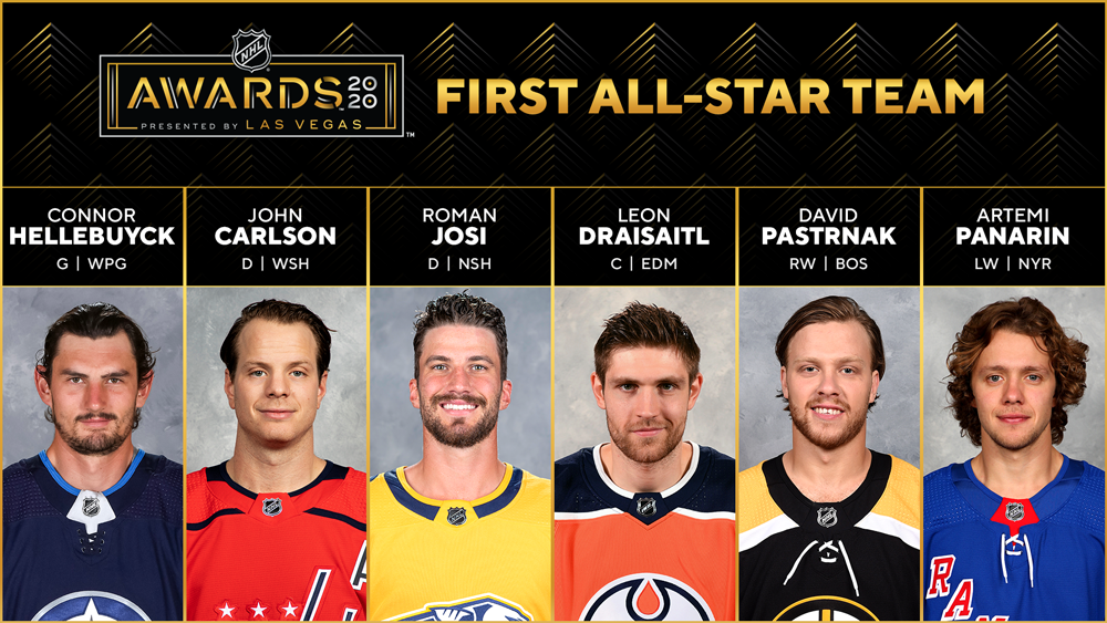 2019-20 NHL First All-Star Team including Hart winner Draisaitl
