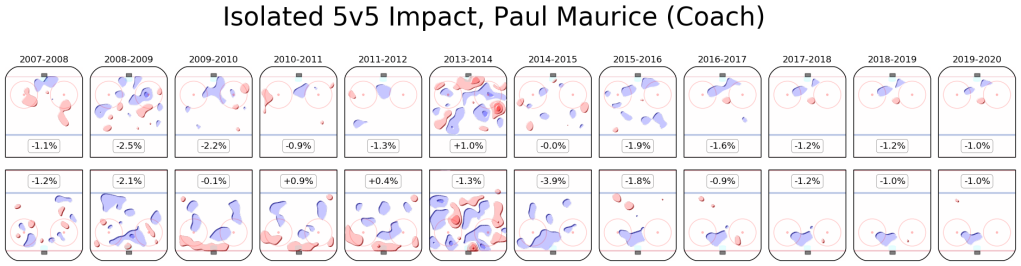 Pondering Winnipeg Jets' chances with healthy Scheifele, quiet offseason Maurice coaching Viz