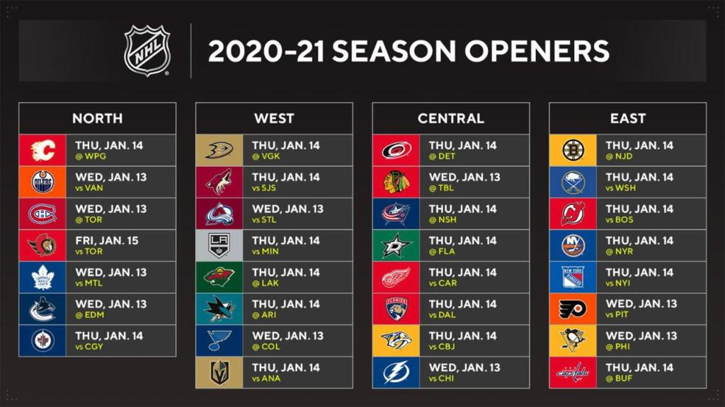 NHL shares 56-game 2020-21 schedules for all 31 teams season openers
