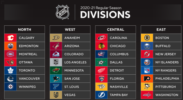 nhldivisions.png