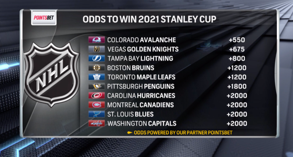 2021 nhl playoffs betting odds basic horse betting explained definition