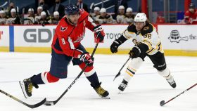 Ovechkin contract