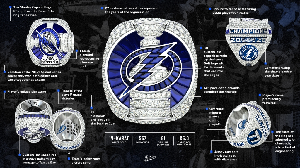 Tampa Bay Lightning reveal 2020 Stanley Cup ring