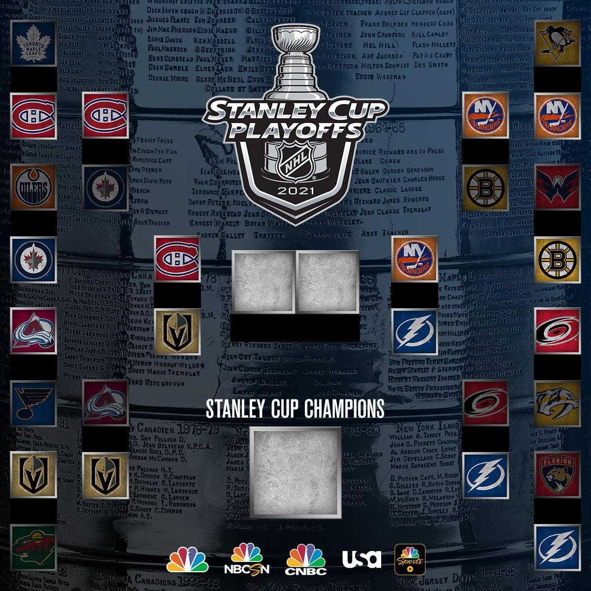 Your 2020-21 NHL on NBC TV schedule