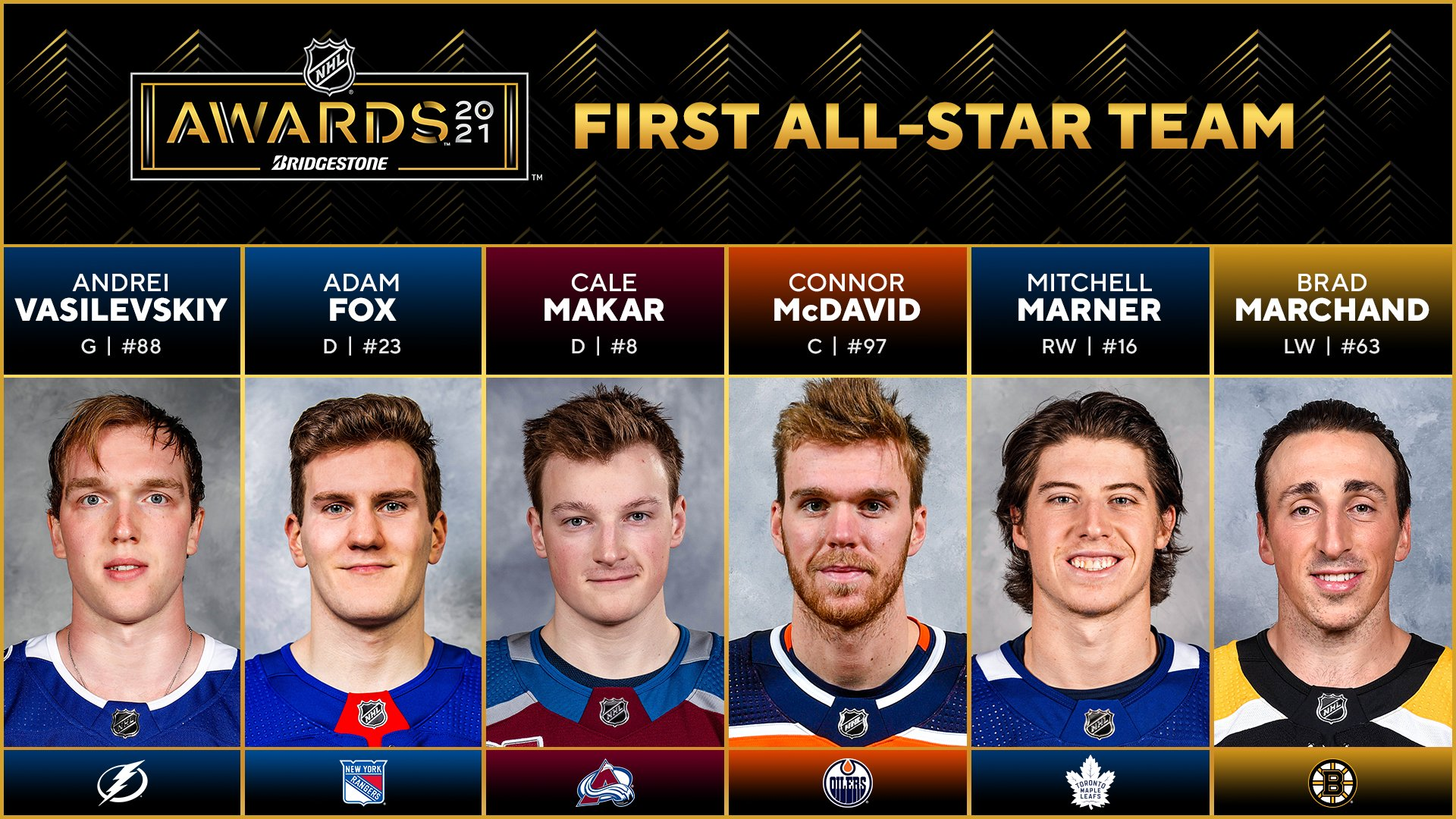 McDavid joins Gretzky as second player in NHL history with unanimous Hart Trophy win